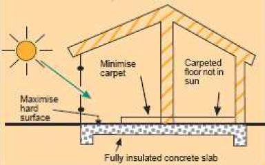 passive-solar-2